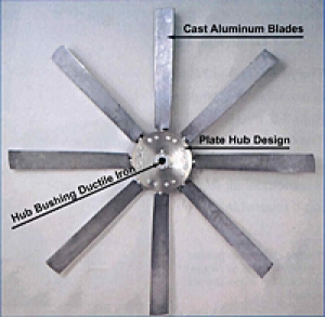 Item # 12F15, 12F Series Aluminum Manually Adjustable Fans
