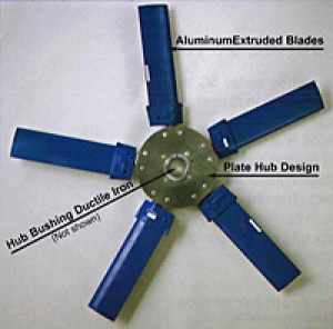 7E18 Series Aluminum Manually Adjustable Fan